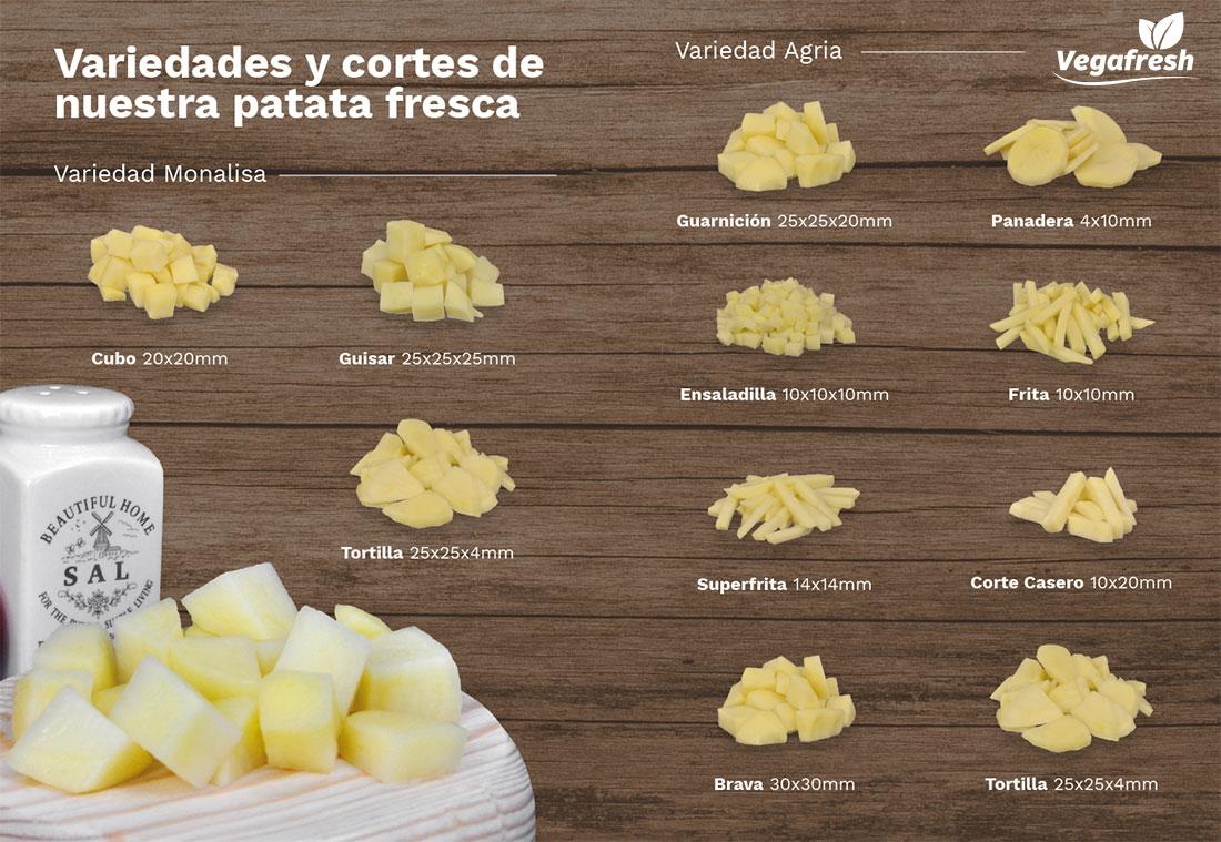 vegafresh.es - Variedadades de patata fresca